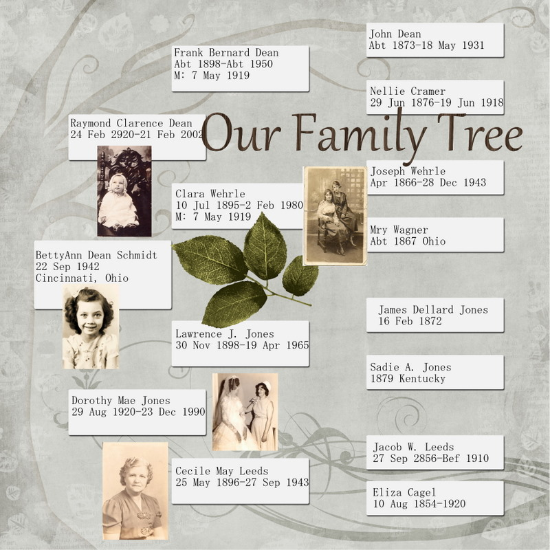 how to make a family tree book koni polycode co