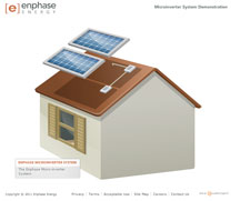 CLICK IMAGE to see video showing How the Enphase Energy System works